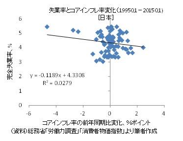 20150329b図5