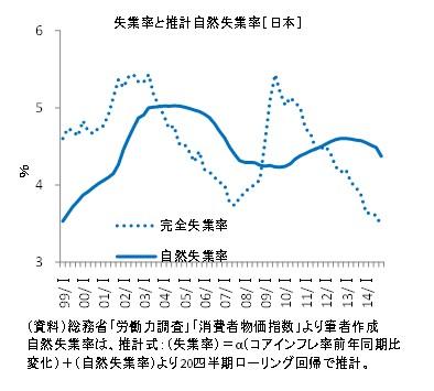 20150329b図6