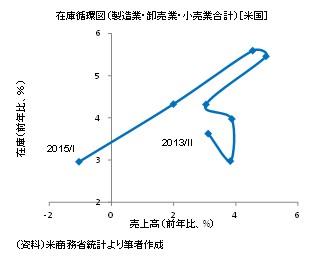 20150407図7