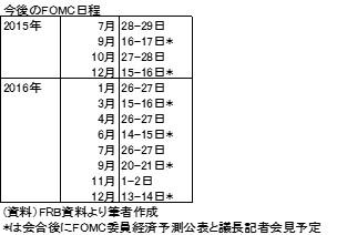 20150621表3