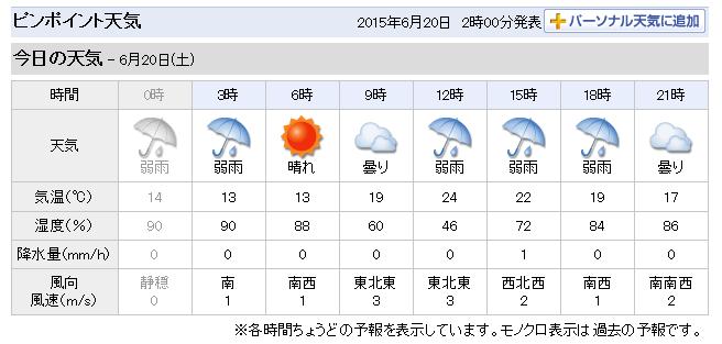 SnapCrab_NoName_2015-6-20_3-15-16_No-00.png