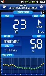 暑くなりそう