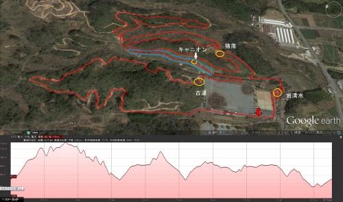 2015_UCI_XCO_trackmap2.jpg