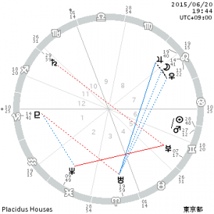 chart_201506201944.png