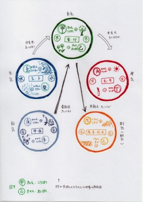 gogyo-01-ka-1.jpeg