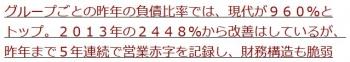 """ten韓国の大手10グループが利子返済も困難な""""不良リスク""""に分類2"""
