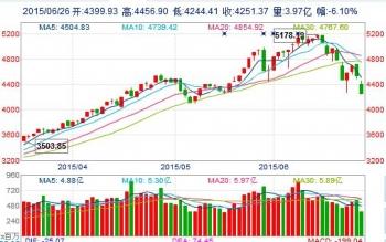 上海総合270626