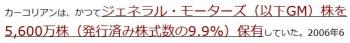 tenカーコリアンGM株を5,600万株