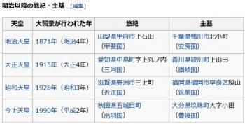 wiki大嘗祭2