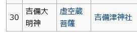 wiki三十番神2
