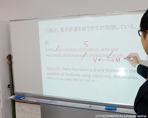 レベルアップ英語T2015a