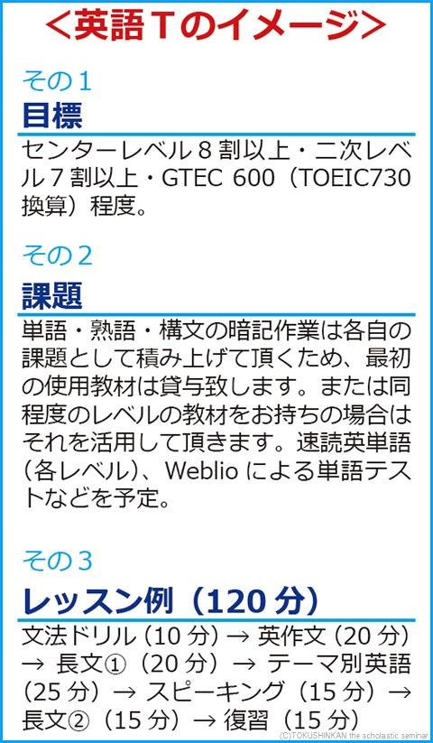 レベルアップ英語T2015c