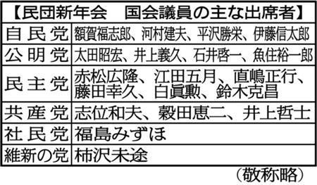 m20150116-00000017-yfuji-000-2-view.jpg