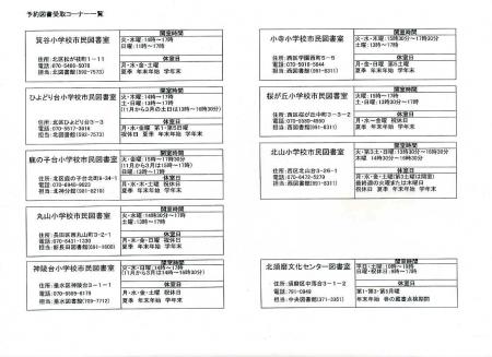予約図書受け取りコーナー(2015年3月現在)
