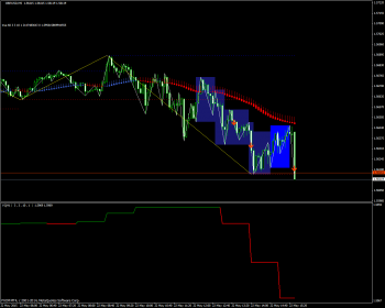 GBPUSD-M5_20150522_153003.png