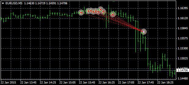 forex_trend_detector_EURUSDM5.png