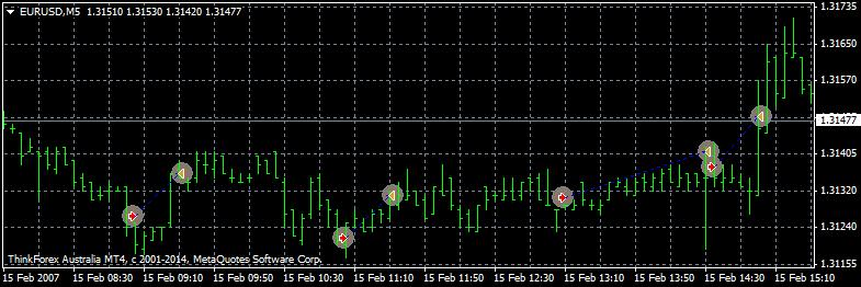 r-trading_system_EURUSDM5-2.png