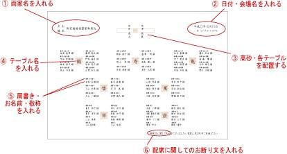 sekiji_kihon.jpg