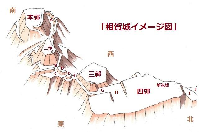 相賀城イメージ図