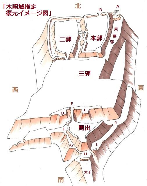 木崎城イメージ図
