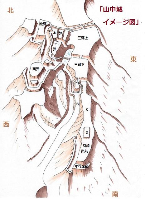 山中城イメージ図