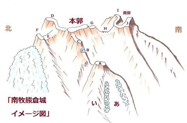 南牧熊倉城