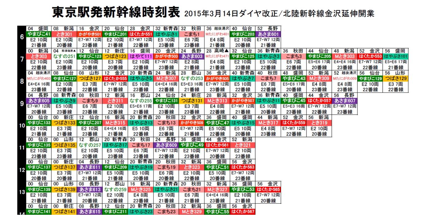 上越 新幹線 時刻 表