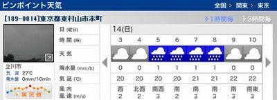 2015年6月14日(日)の天気予報