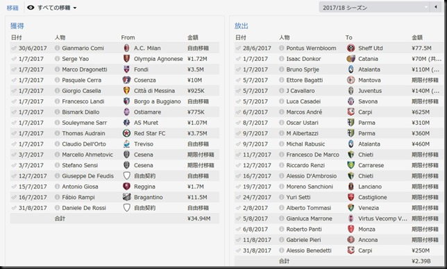 Bellaria2017-2018 Transfer