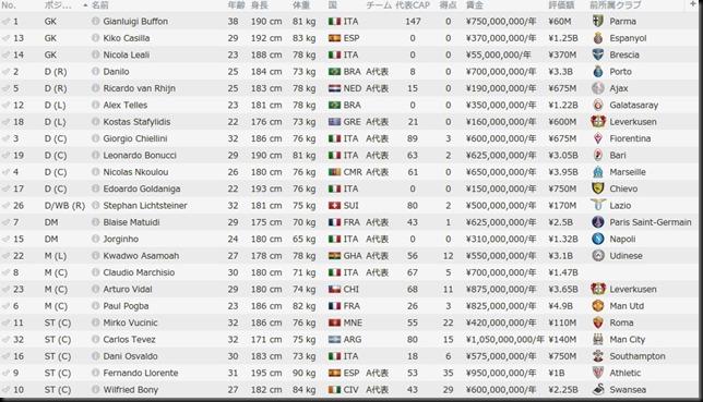 Bellaria.2016-2017 Juventus