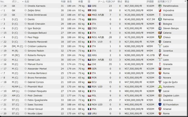 Bellaria.2016-2017 Udinese