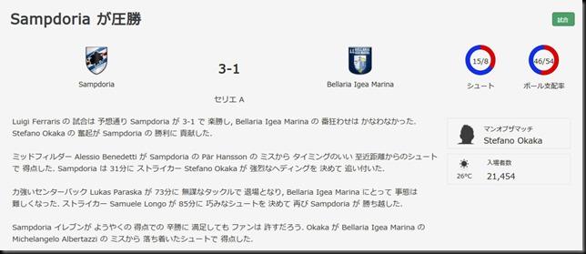 Bellaria.2016.8.21.result