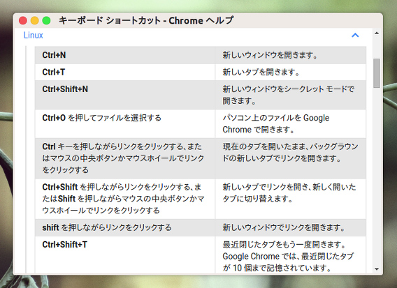 Open-as-Popup Chrome拡張 タブ ポップアップウィンドウ 開
