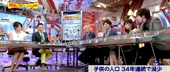 ワイドナショー画像 止まらぬ少子化 全景 2015_05_10