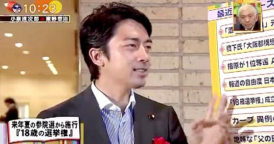 ワイドナショー画像 小泉進次郎 18歳選挙権の賛否に対し持論を展開 2015年7月5日