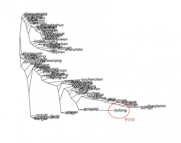 nj系统树 2