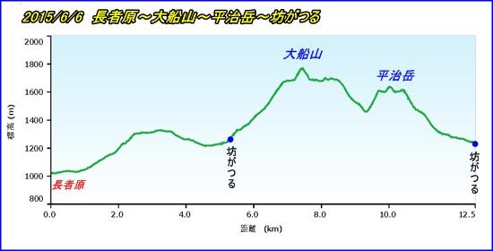 002 九重山PF