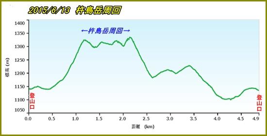 003 杵島岳PF