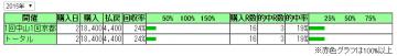 馬券成績(20150107)