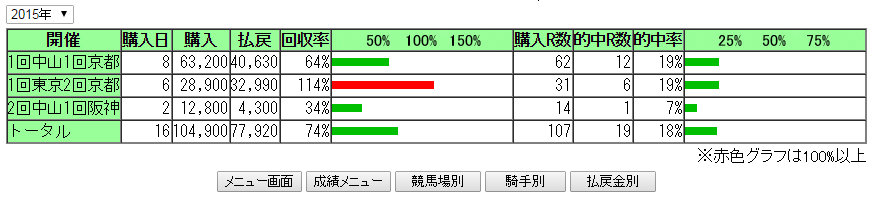 20150307075526956.png
