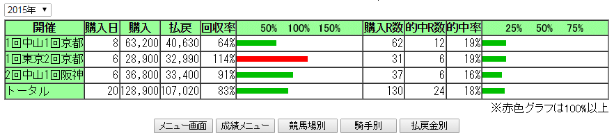 2015032210220722c.png