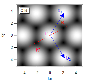 graphene-CB2D.png
