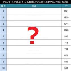 アニメファンが選ぶ「もっとも期待している2015年夏アニメ作品」TOP20!