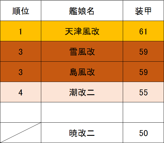 20150621052042c53.png