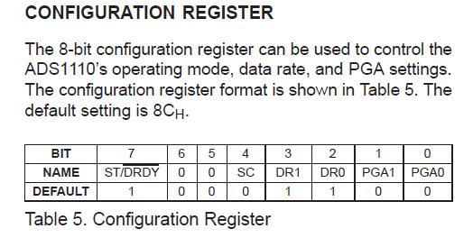 ADS1110とMCP3425の違い