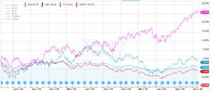 利上げ期間ETF