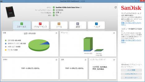 サンディスク SSD Dashboard