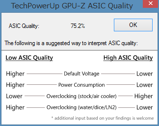 810-480jp_GPU-Z_ASIC quality