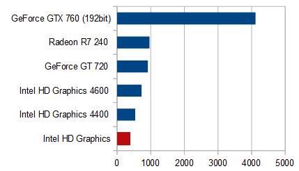 400-520jp_グラフィックス比較_03b