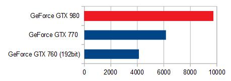 810-480jp_グラフィックス性能比較_01s